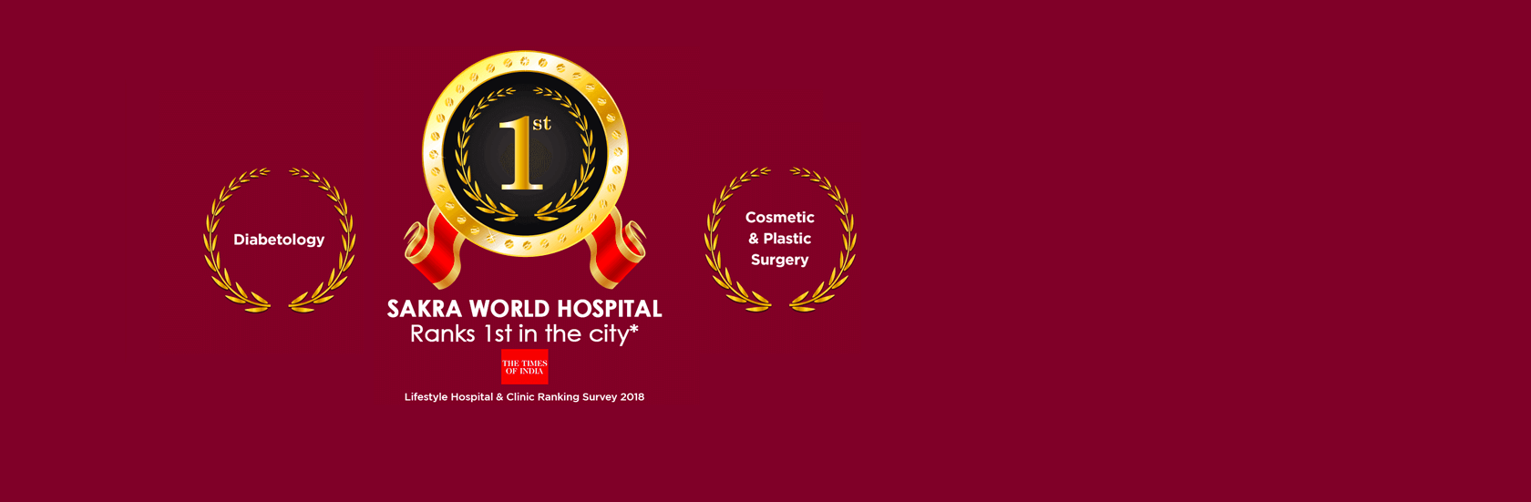 Best Multispeciality Hospital in Bangalore India | Super