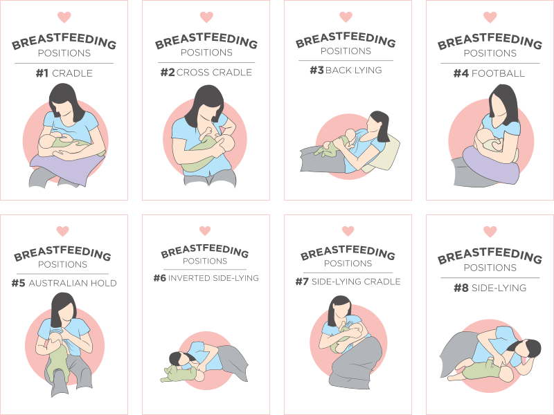 importance of breasfeeding Breastfeeding uses none of the tin, paper, plastic, or energy necessary for preparing, packaging, and transporting artificial baby milks since there is no waste in breastfeeding, each breastfed baby cuts down on pollution and garbage disposal problems.